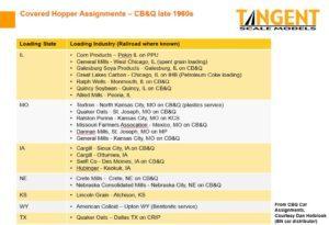 CBQ Assignments