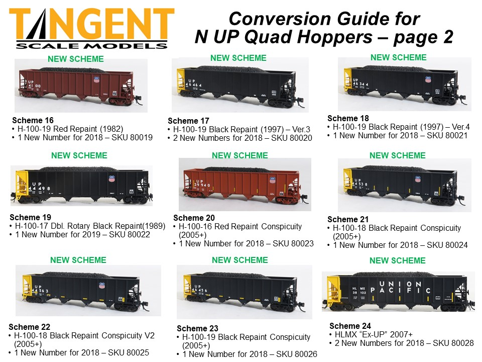 N Scale UP Hopper Catalog - Page 1